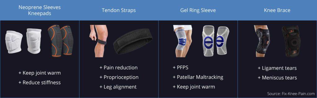 knee sleeves for patellar tendonitis comparison
